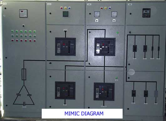 Mdb Tuna Mimic further Buick Encore Wiring Diagram Fuse Box Diagram Instrument Panel together with Courier also Diagram as well Oldsmobile Regency Fuse Box Intrument Panel. on control panel wiring diagram
